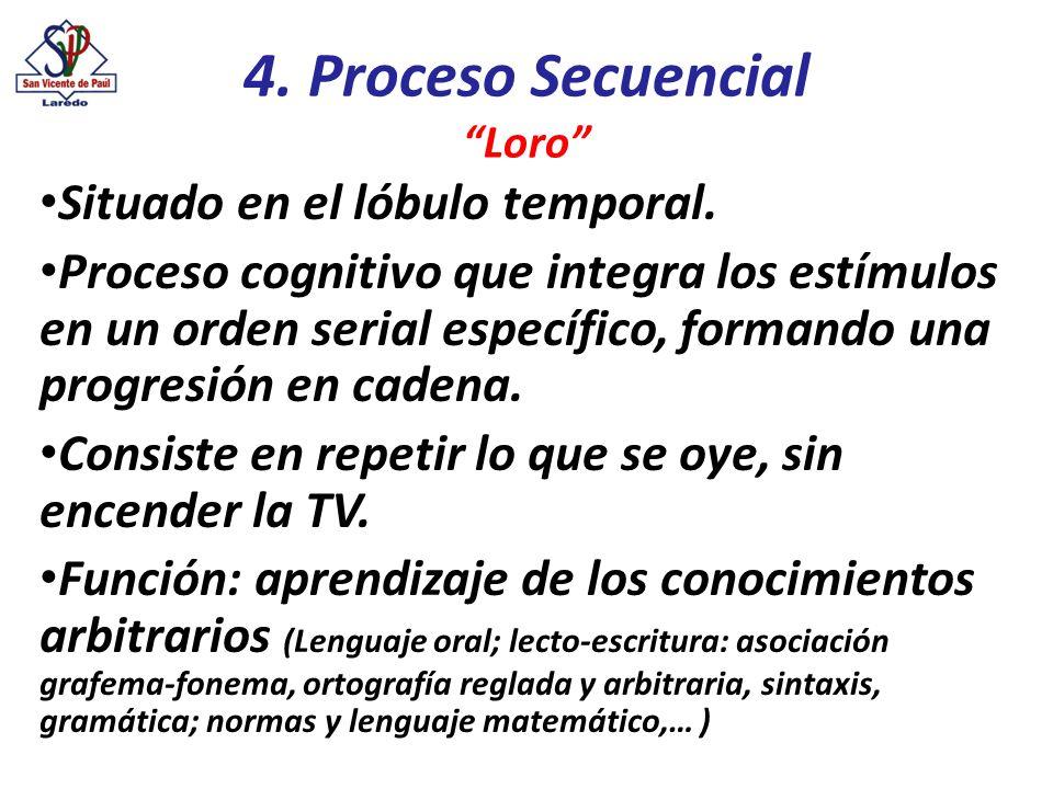 4. Proceso Secuencial Situado en el lóbulo temporal.
