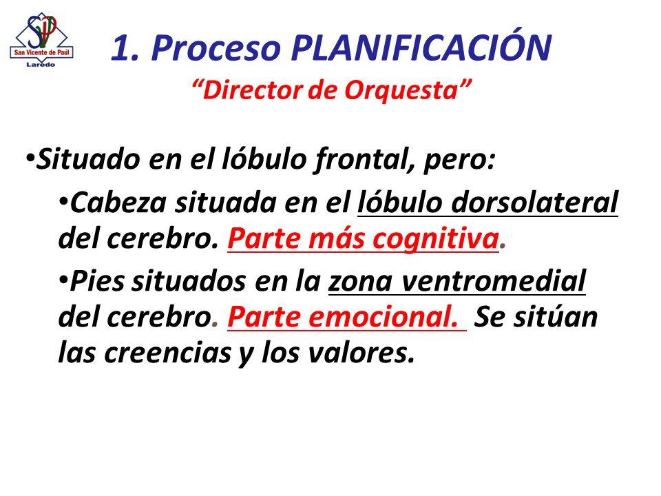 1. Proceso PLANIFICACIÓN Director de Orquesta