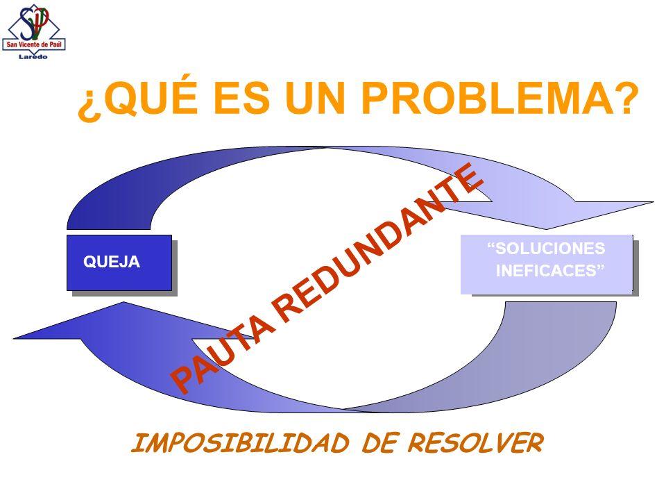 IMPOSIBILIDAD DE RESOLVER