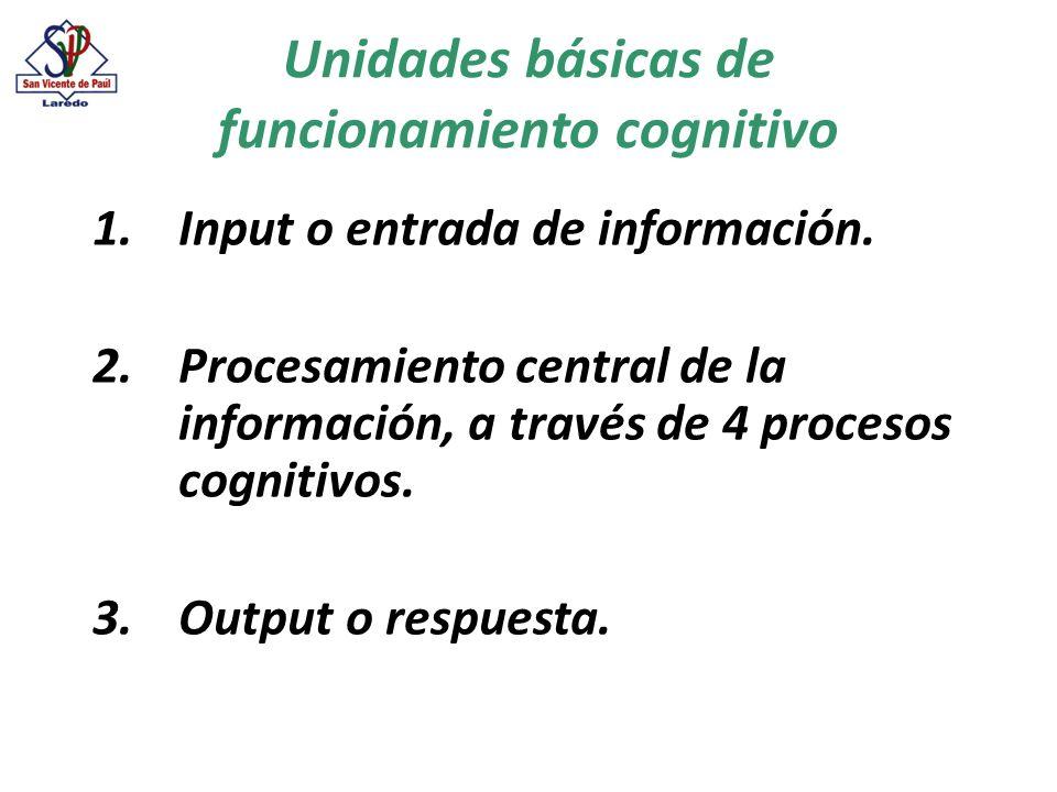 Unidades básicas de funcionamiento cognitivo