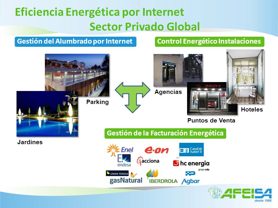 Eficiencia Energética por Internet Sector Privado Global