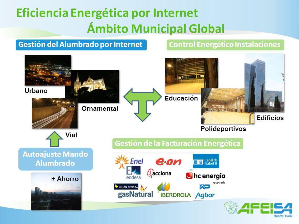 Ámbito Municipal Global