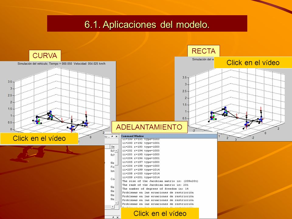 6.1. Aplicaciones del modelo.