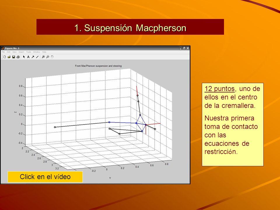 1. Suspensión Macpherson