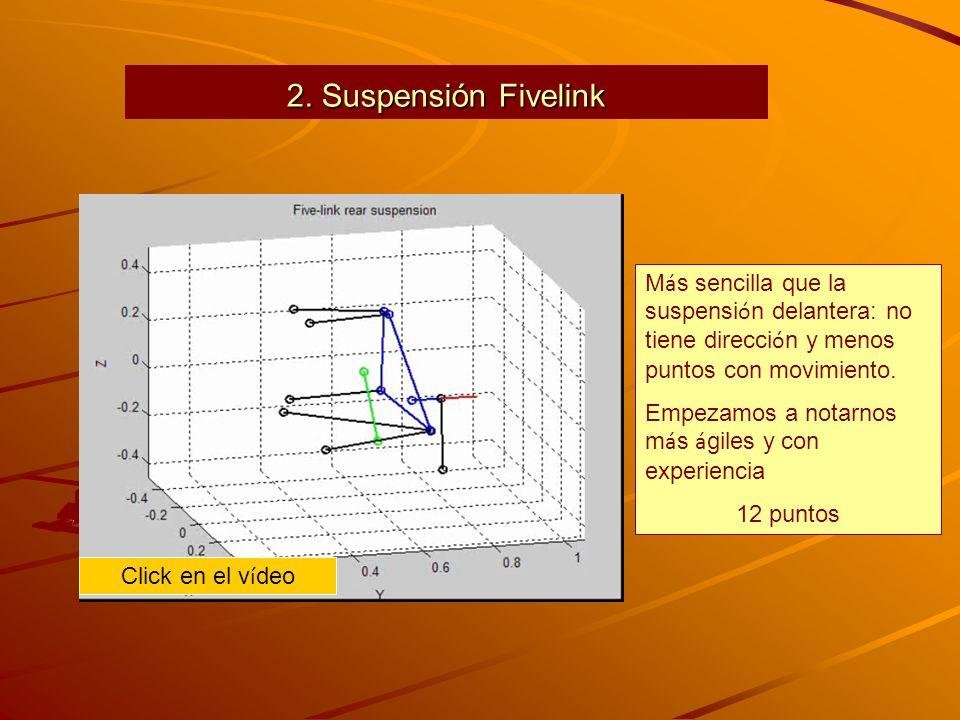 2. Suspensión Fivelink Más sencilla que la suspensión delantera: no tiene dirección y menos puntos con movimiento.
