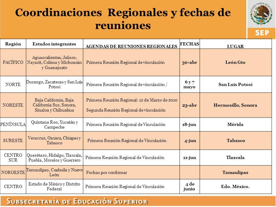 Coordinaciones Regionales y fechas de reuniones