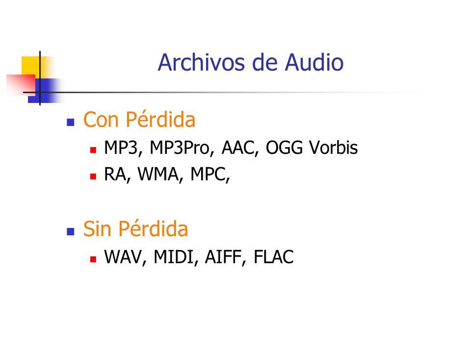 Archivos de Audio Con Pérdida Sin Pérdida MP3, MP3Pro, AAC, OGG Vorbis