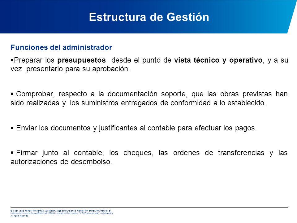 Estructura de Gestión Funciones del administrador