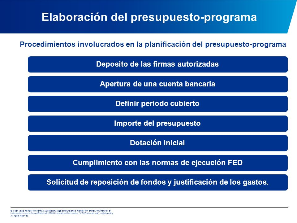 Elaboración del presupuesto-programa