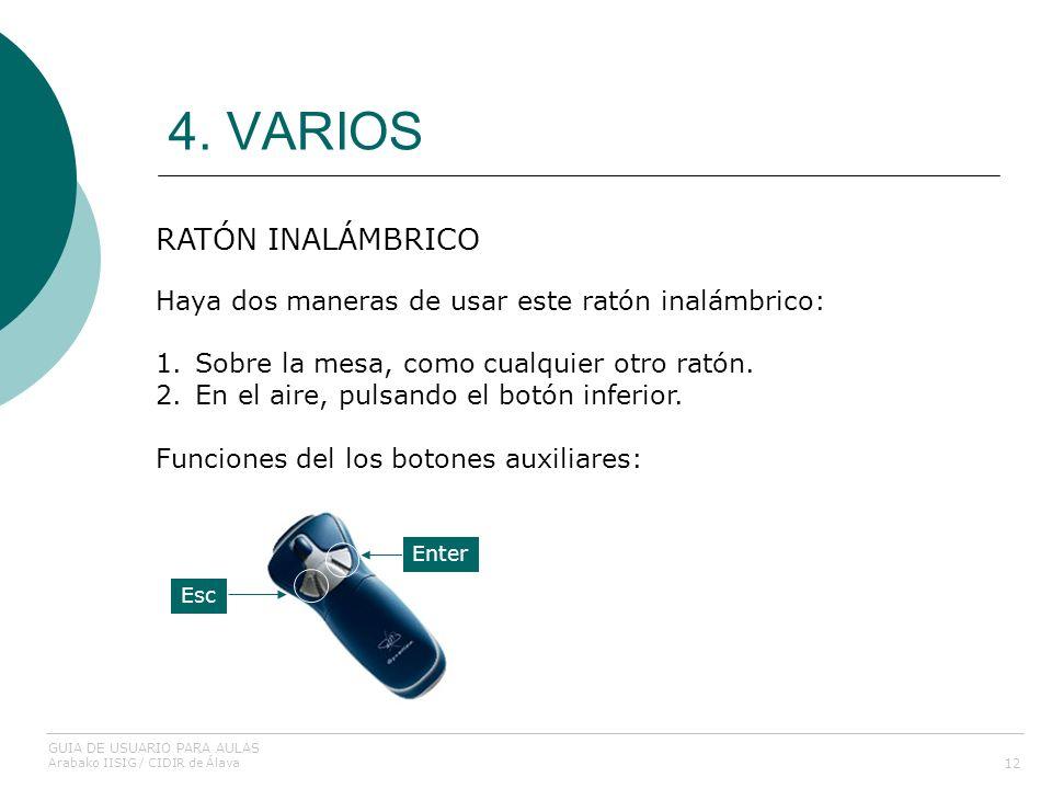 4. VARIOS RATÓN INALÁMBRICO