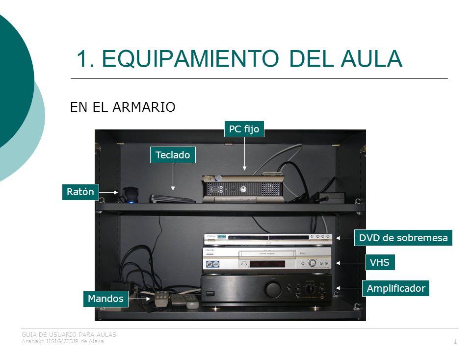 1. EQUIPAMIENTO DEL AULA EN EL ARMARIO PC fijo Teclado Ratón