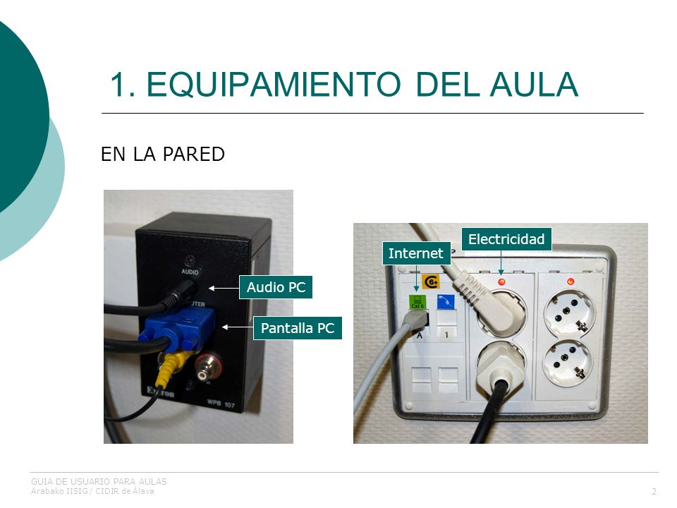 1. EQUIPAMIENTO DEL AULA EN LA PARED Electricidad Internet Audio PC
