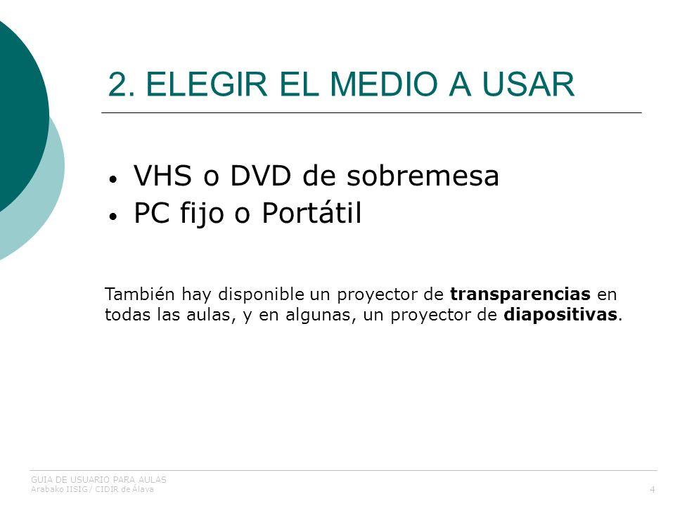 2. ELEGIR EL MEDIO A USAR VHS o DVD de sobremesa PC fijo o Portátil