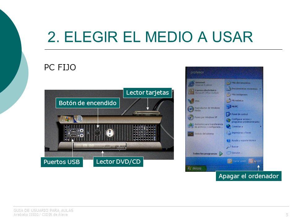 2. ELEGIR EL MEDIO A USAR PC FIJO Lector tarjetas Botón de encendido