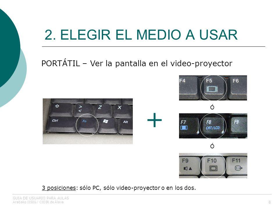 2. ELEGIR EL MEDIO A USAR PORTÁTIL – Ver la pantalla en el video-proyector. + Ó. Ó. 3 posiciones: sólo PC, sólo video-proyector o en los dos.