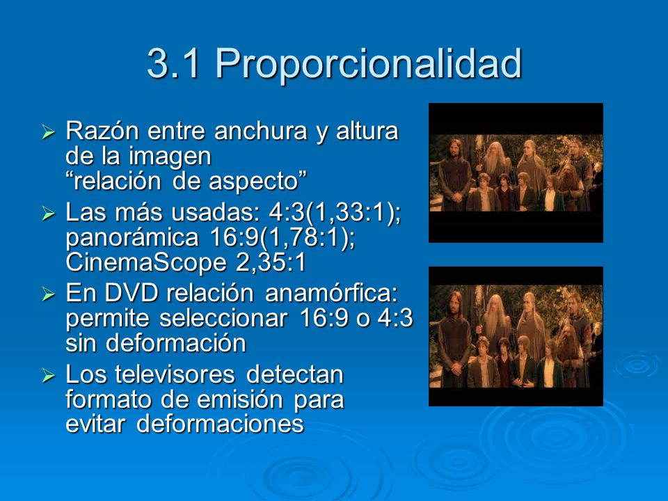 3.1 Proporcionalidad Razón entre anchura y altura de la imagen relación de aspecto