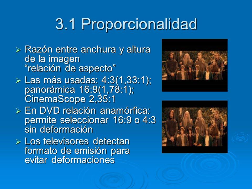 3.1 ProporcionalidadRazón entre anchura y altura de la imagen relación de aspecto