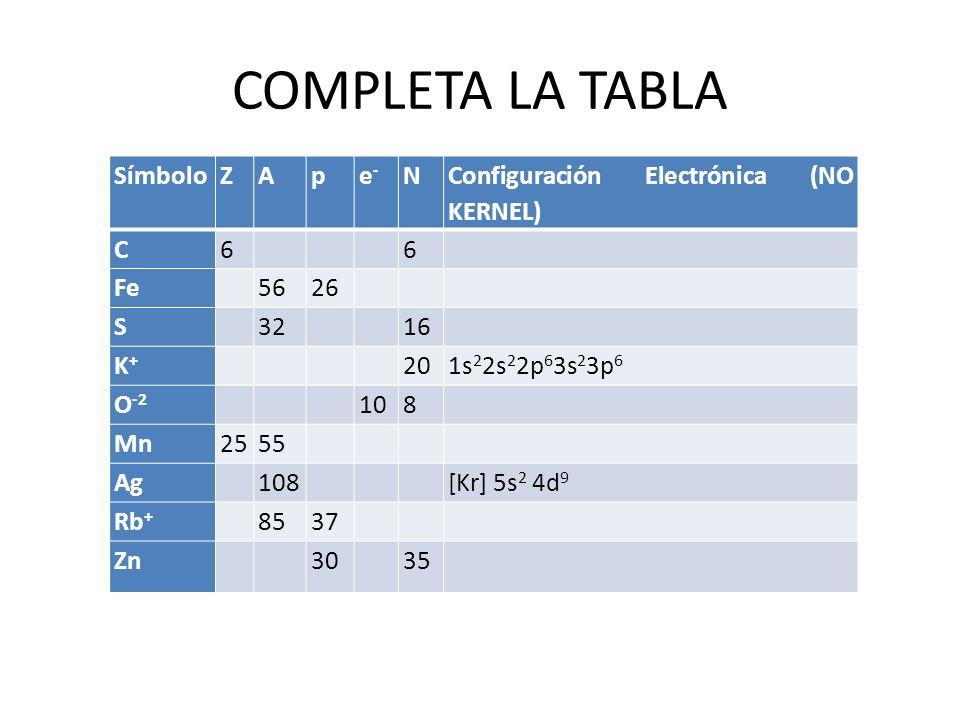 Actividades en la libreta ppt video online descargar completa la tabla smbolo z a p e n urtaz Image collections