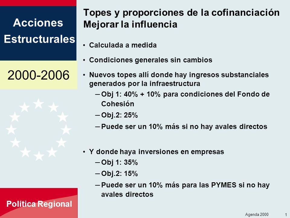 Topes y proporciones de la cofinanciación Mejorar la influencia