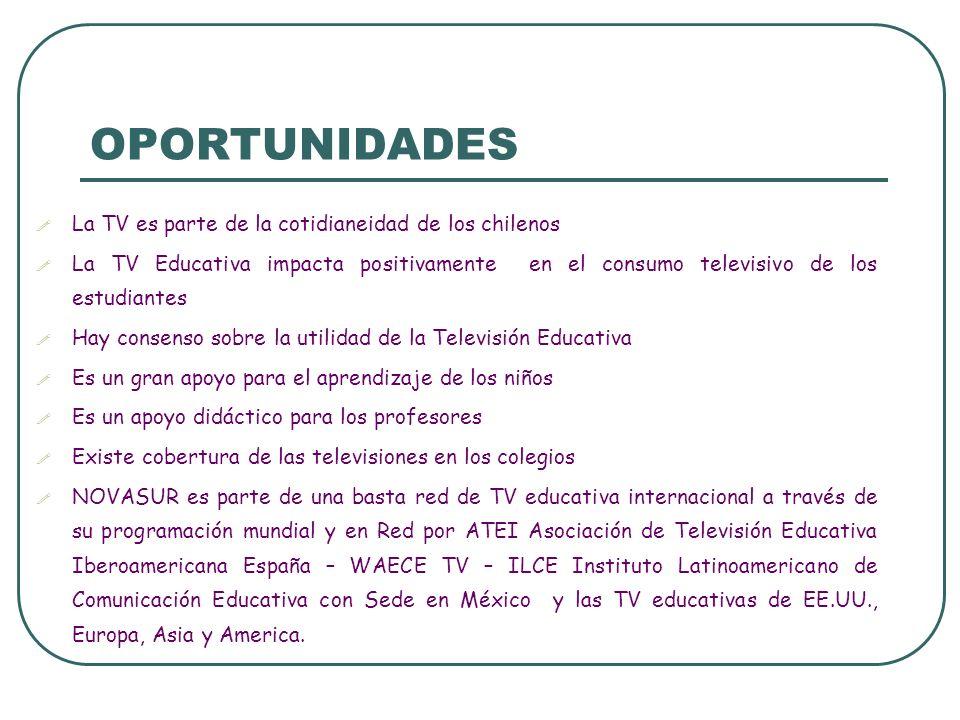 OPORTUNIDADES La TV es parte de la cotidianeidad de los chilenos