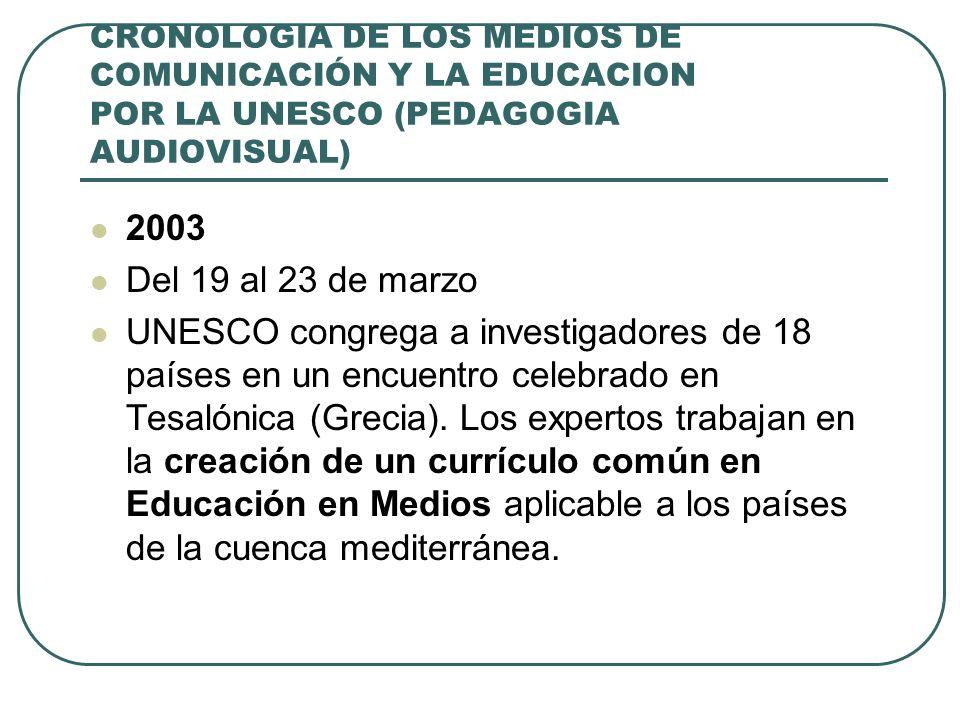 CRONOLOGIA DE LOS MEDIOS DE COMUNICACIÓN Y LA EDUCACION POR LA UNESCO (PEDAGOGIA AUDIOVISUAL)
