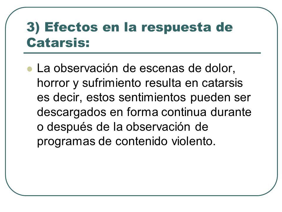 3) Efectos en la respuesta de Catarsis: