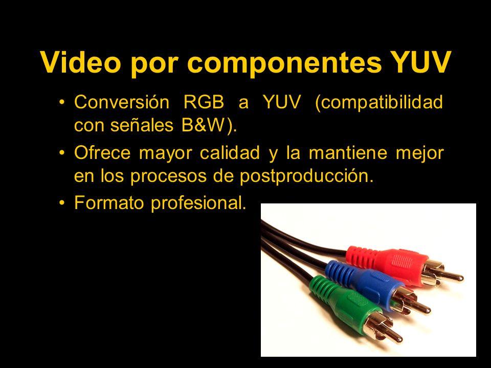 Video por componentes YUV