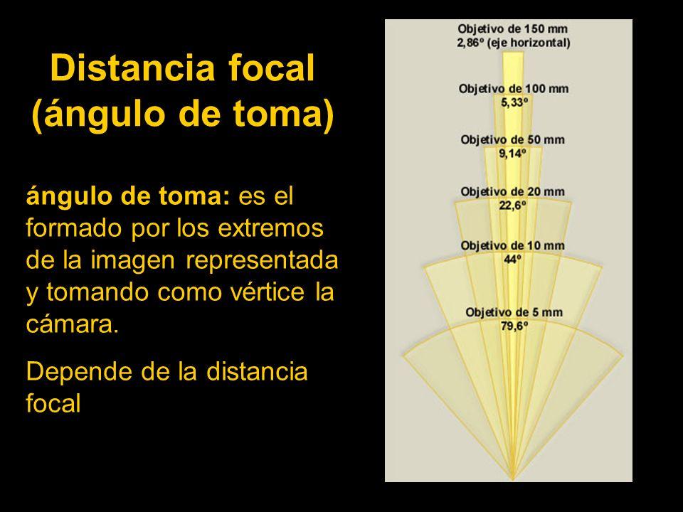 Distancia focal (ángulo de toma)