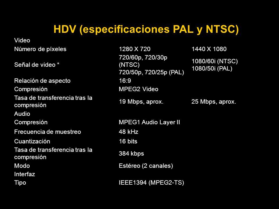 HDV (especificaciones PAL y NTSC)