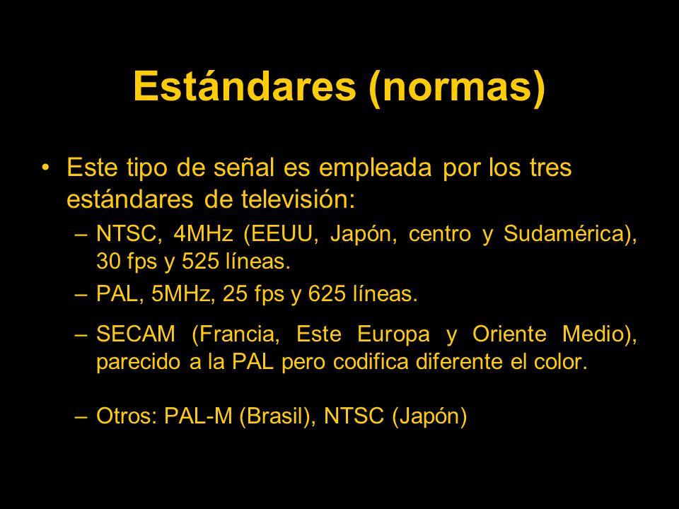 Estándares (normas) Este tipo de señal es empleada por los tres estándares de televisión: