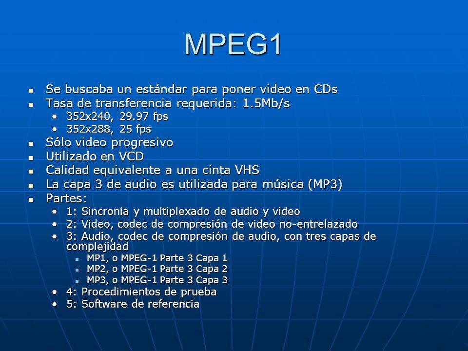 MPEG1 Se buscaba un estándar para poner video en CDs