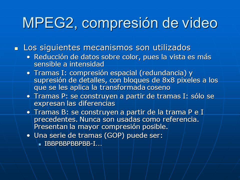 MPEG2, compresión de video