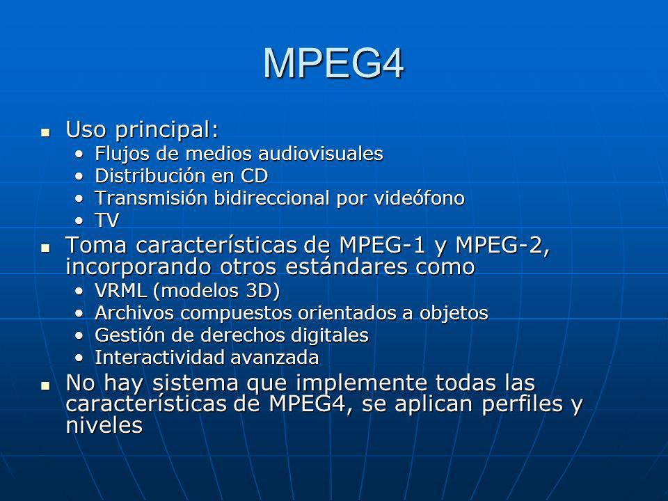 MPEG4 Uso principal: Flujos de medios audiovisuales. Distribución en CD. Transmisión bidireccional por videófono.