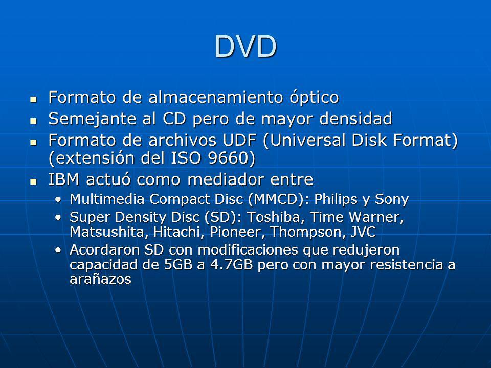 DVD Formato de almacenamiento óptico