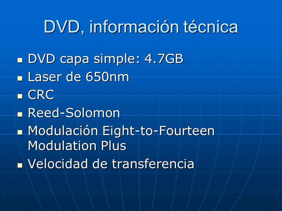 DVD, información técnica
