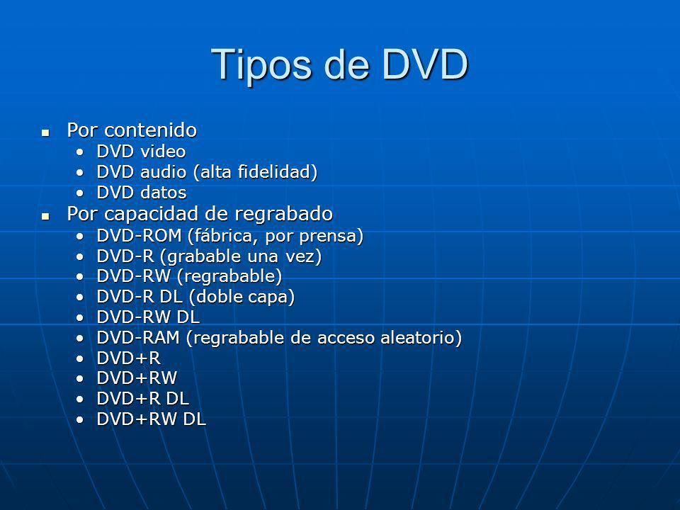 Tipos de DVD Por contenido Por capacidad de regrabado DVD video