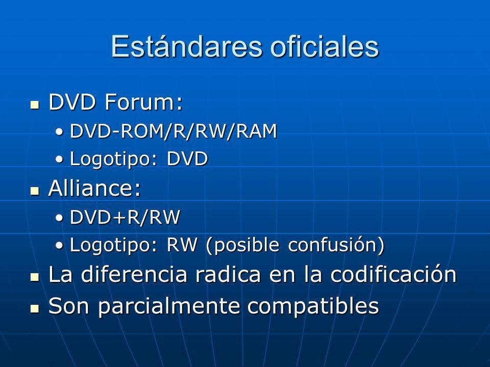 Estándares oficiales DVD Forum: Alliance: