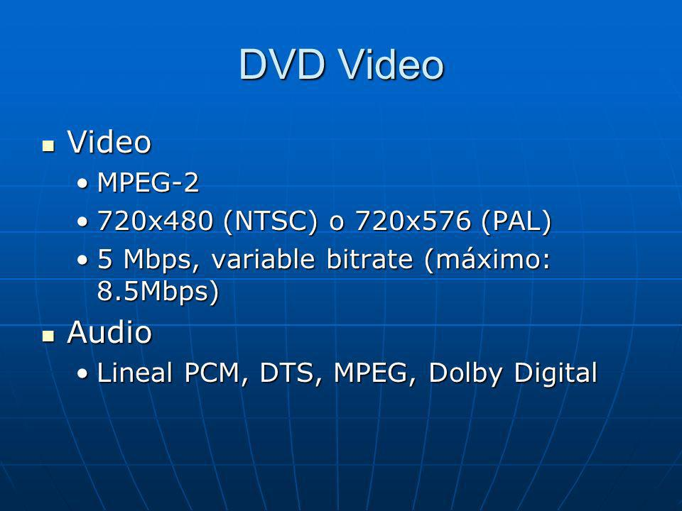 DVD Video Video Audio MPEG-2 720x480 (NTSC) o 720x576 (PAL)