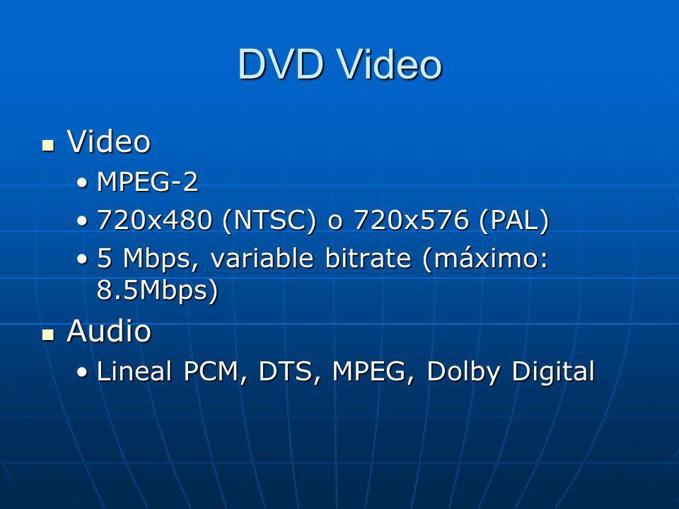 DVD Video Video Audio MPEG-2 720x480 (NTSC) o 720x576 (PAL)