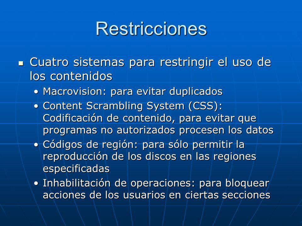 Restricciones Cuatro sistemas para restringir el uso de los contenidos