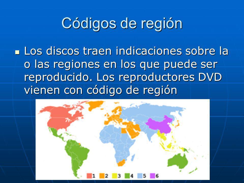 Códigos de región