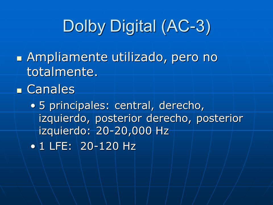 Dolby Digital (AC-3) Ampliamente utilizado, pero no totalmente.