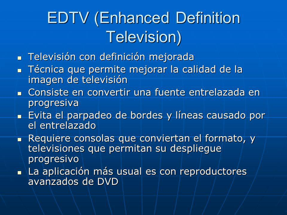 EDTV (Enhanced Definition Television)