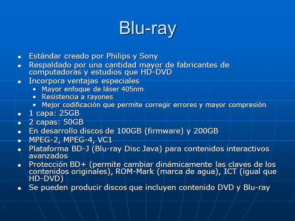 Blu-ray Estándar creado por Philips y Sony