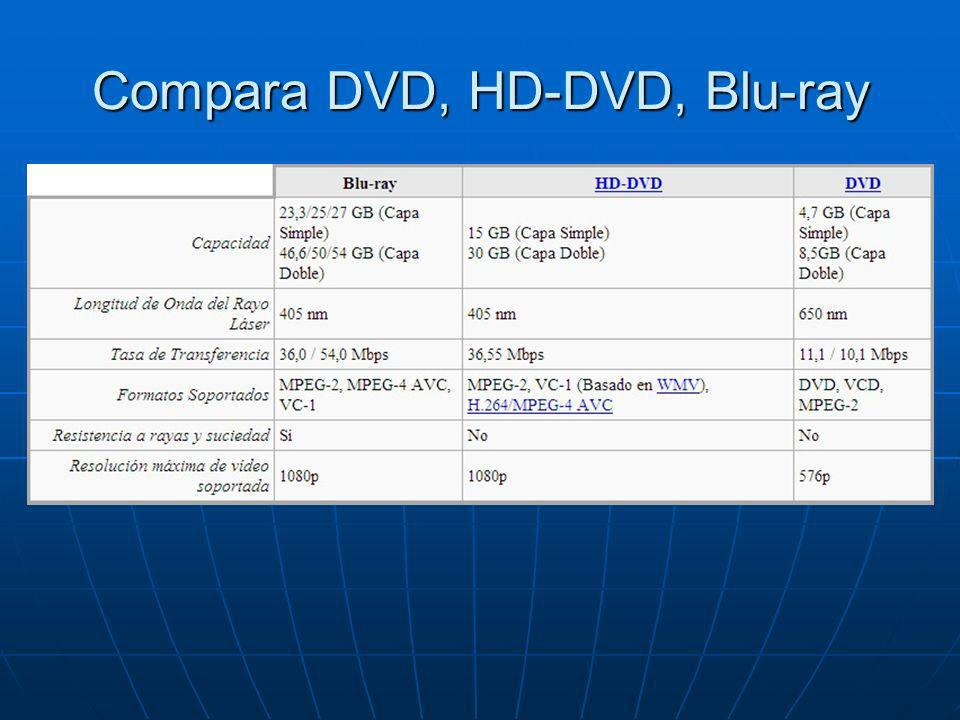 Compara DVD, HD-DVD, Blu-ray
