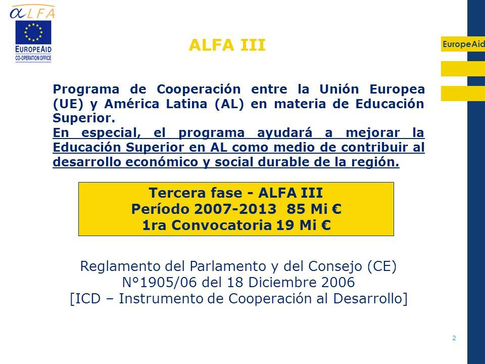 ALFA III Tercera fase - ALFA III Período 2007-2013 85 Mi €