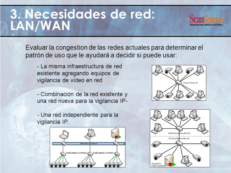 3. Necesidades de red: LAN/WAN