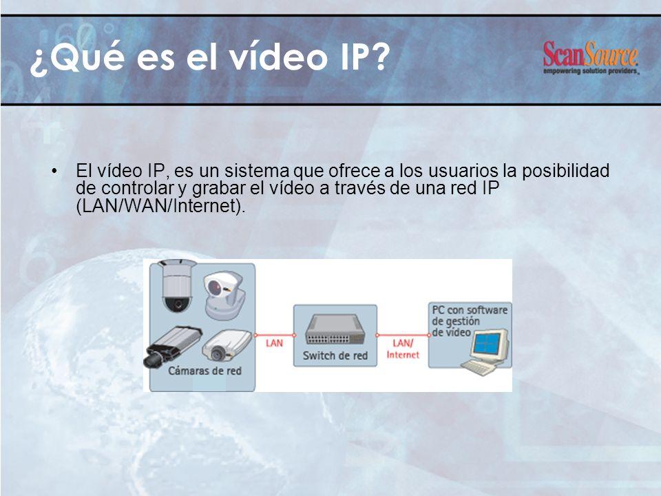 ¿Qué es el vídeo IP
