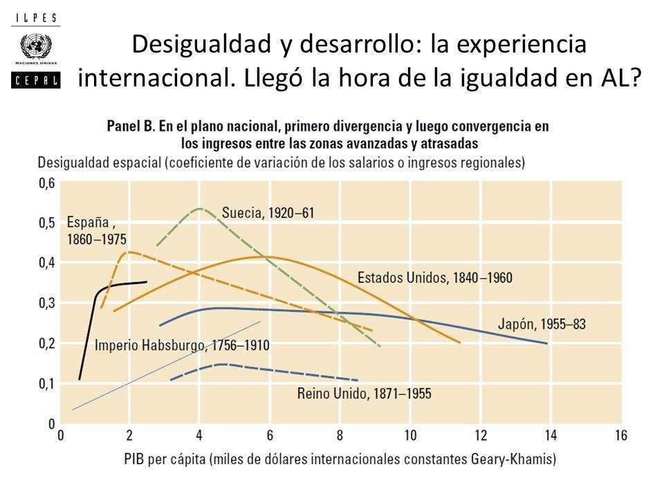 Desigualdad y desarrollo: la experiencia internacional