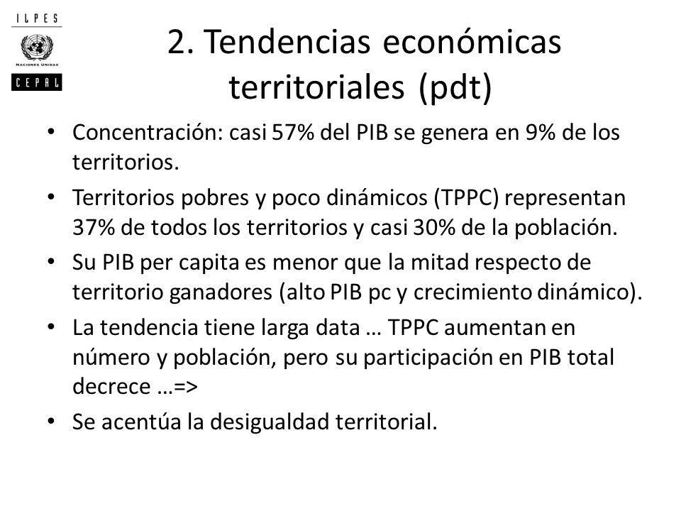 2. Tendencias económicas territoriales (pdt)